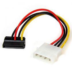 SATA Cable (1)